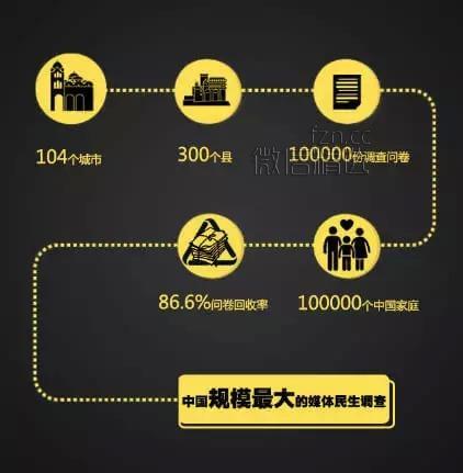 央视《中国经济生活大调查》幸福城市十强出炉 有你的家乡吗?