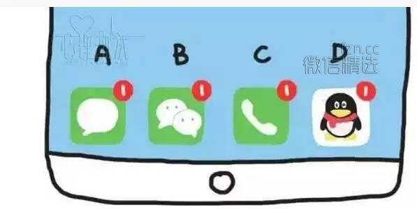 心理测试:QQ、微信、电话、短信同时亮,你会先点开哪个?看出你的人品