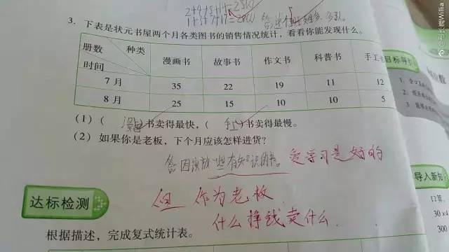 一道简单的小学数学题,这个孩子的答案,竟让网友分了派…
