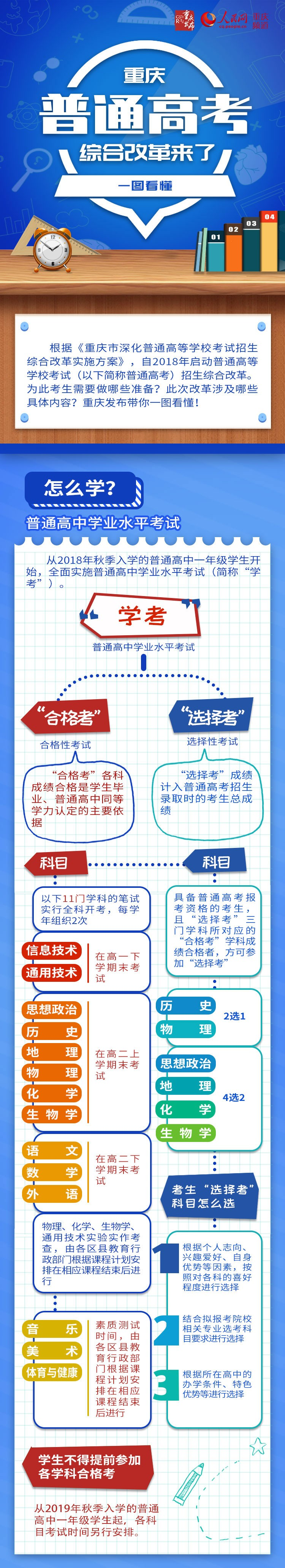 福建、湖北、湖南、重庆等8省市宣布高考改革方案