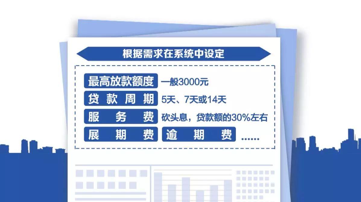 """两个月贷款从1500元变50万,""""套路贷""""App简直杀人-小苏-每日微信精选"""