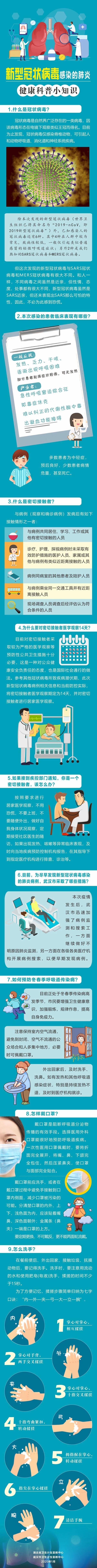 新型冠状病毒感染的肺炎有哪些症状?你想知道的全在这里
