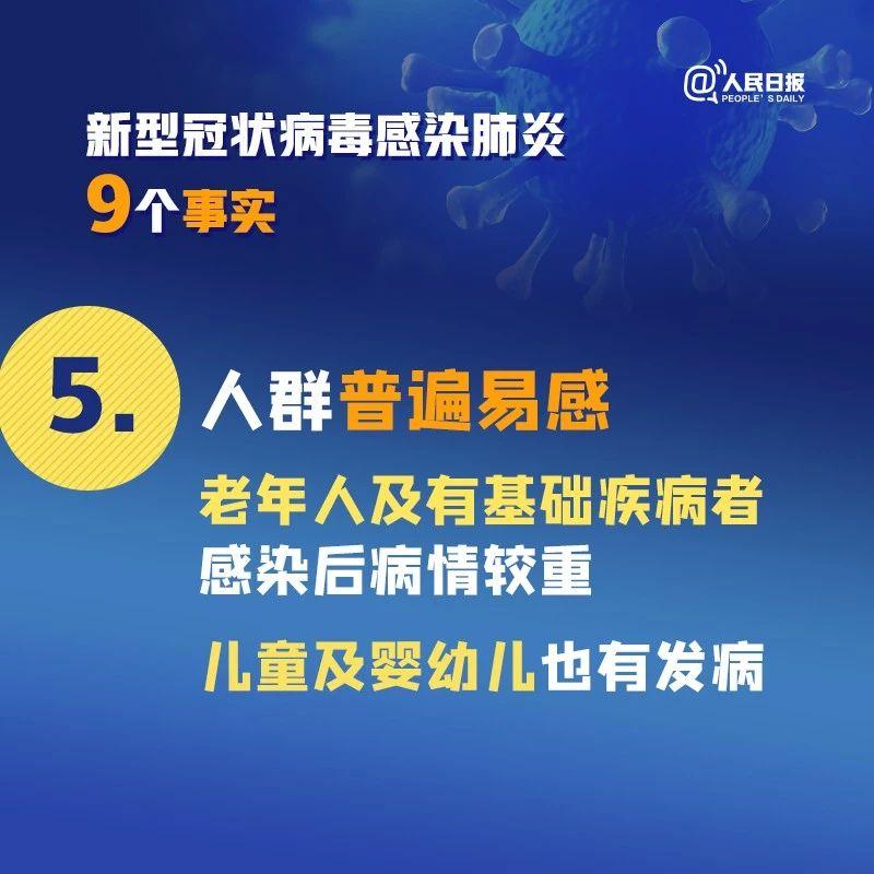 扩散!关于新冠病毒肺炎的9个事实,你一定要知道!