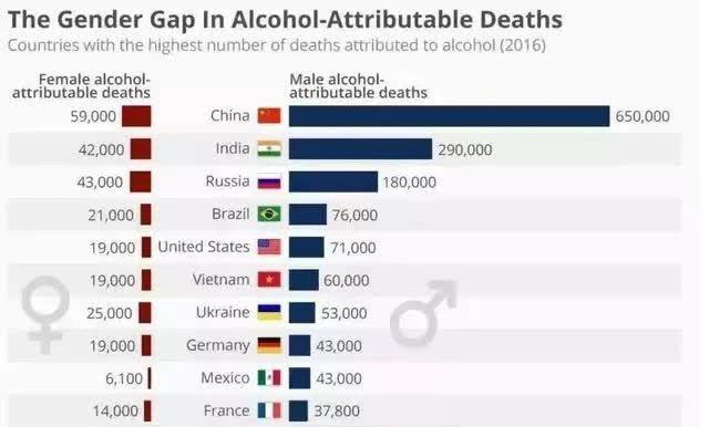 健康时报:多少爱喝酒的人,最后都被酒害了!-小苏-每日微信精选