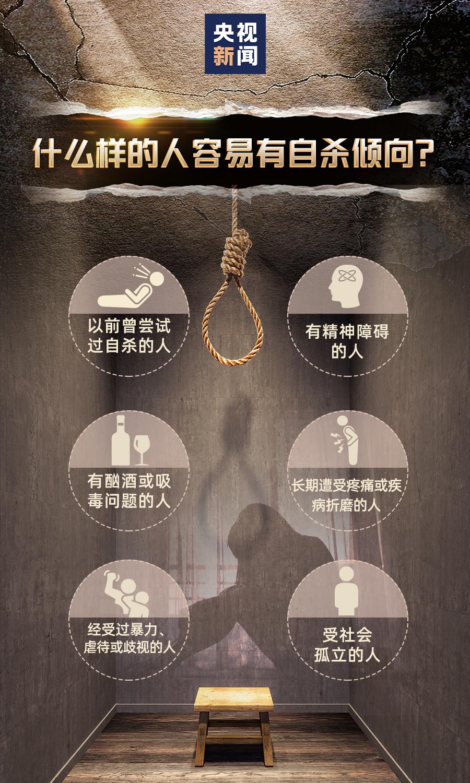 世界预防自杀日(9月10日):每年有约80万人死于自杀,几乎每40秒就有一人自杀身亡-小苏-每日微信精选