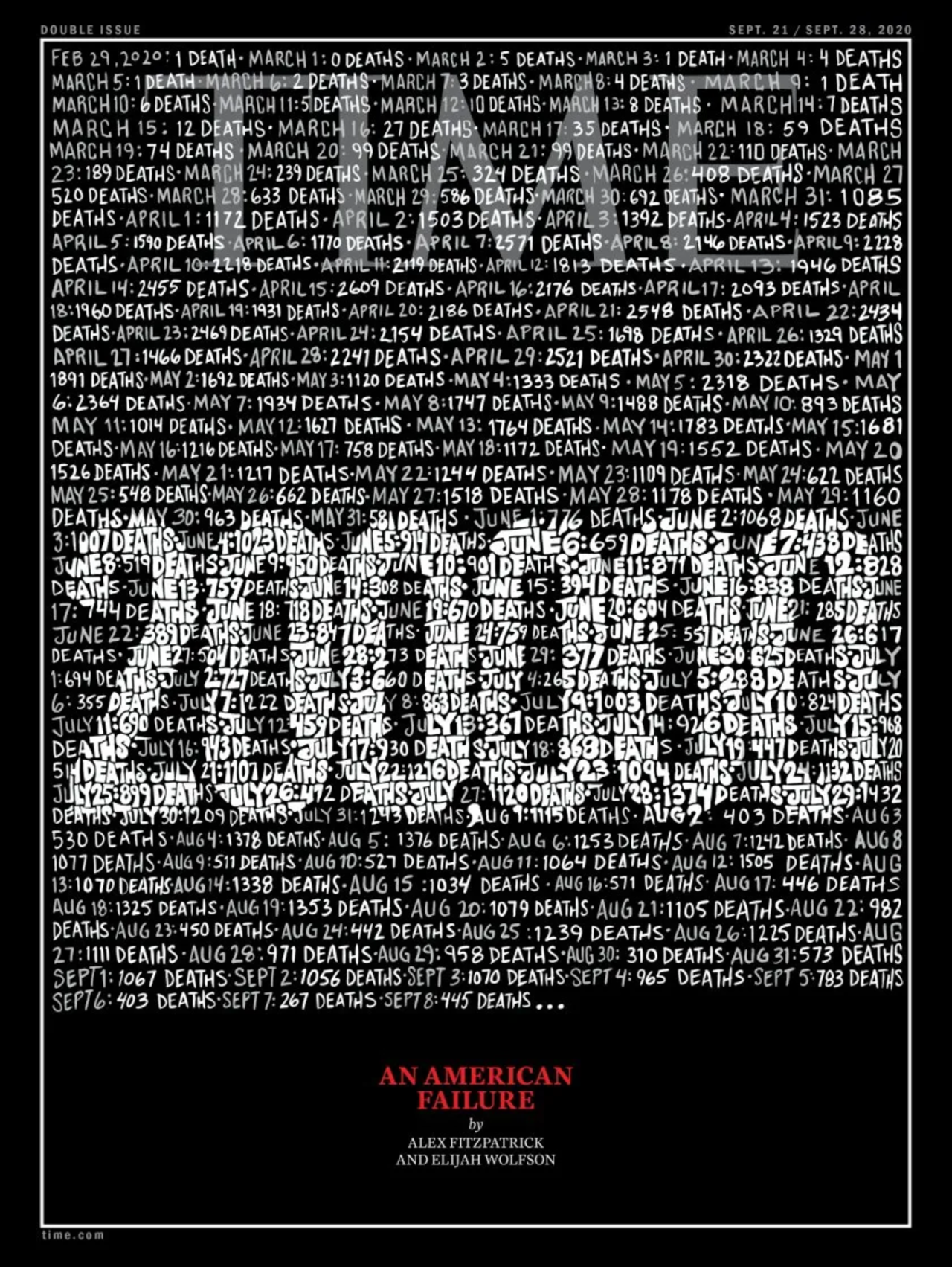 """最新一期《时代》封面,""""黑""""了……图片底部则用红色文字写着""""一次美式失败"""" 。"""