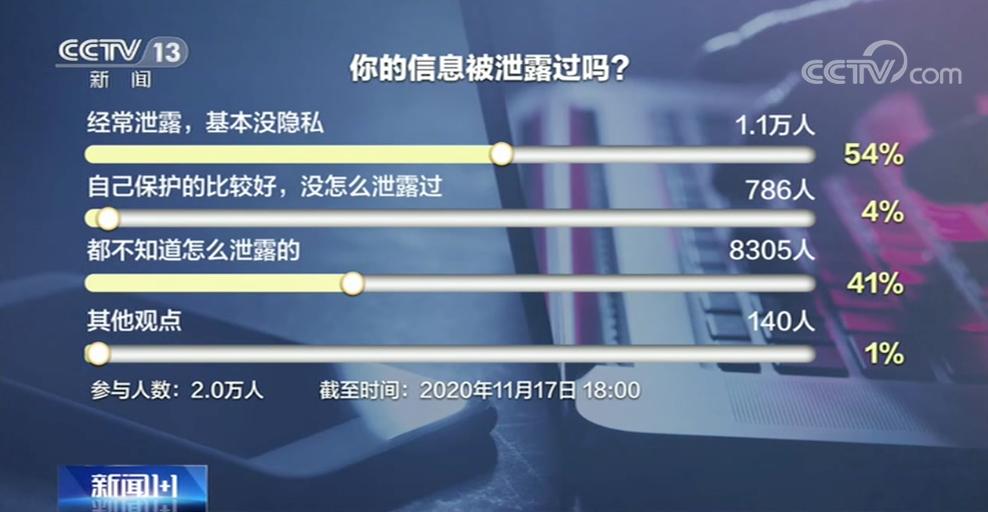 """40多万条信息泄露,圆通回应还""""自我表扬""""?专家:不打""""老虎""""没用!-小苏-每日微信精选"""
