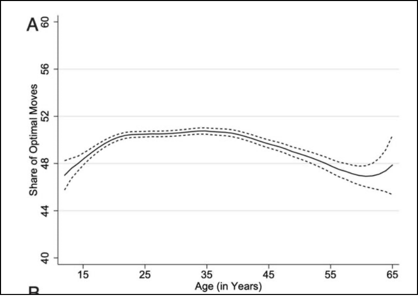 身体各器官衰老时间表!如果能及早预防,衰老就会来得慢一些!