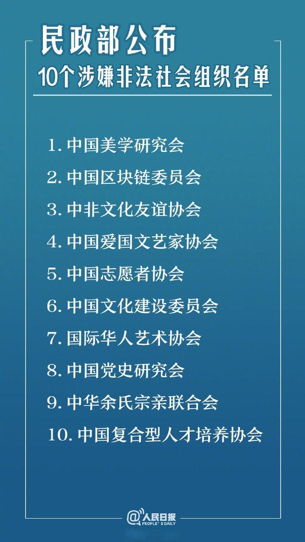 曝光!中国志愿者协会、中国美学研究会、中国区块链委员会等10个社会组织,上黑名单