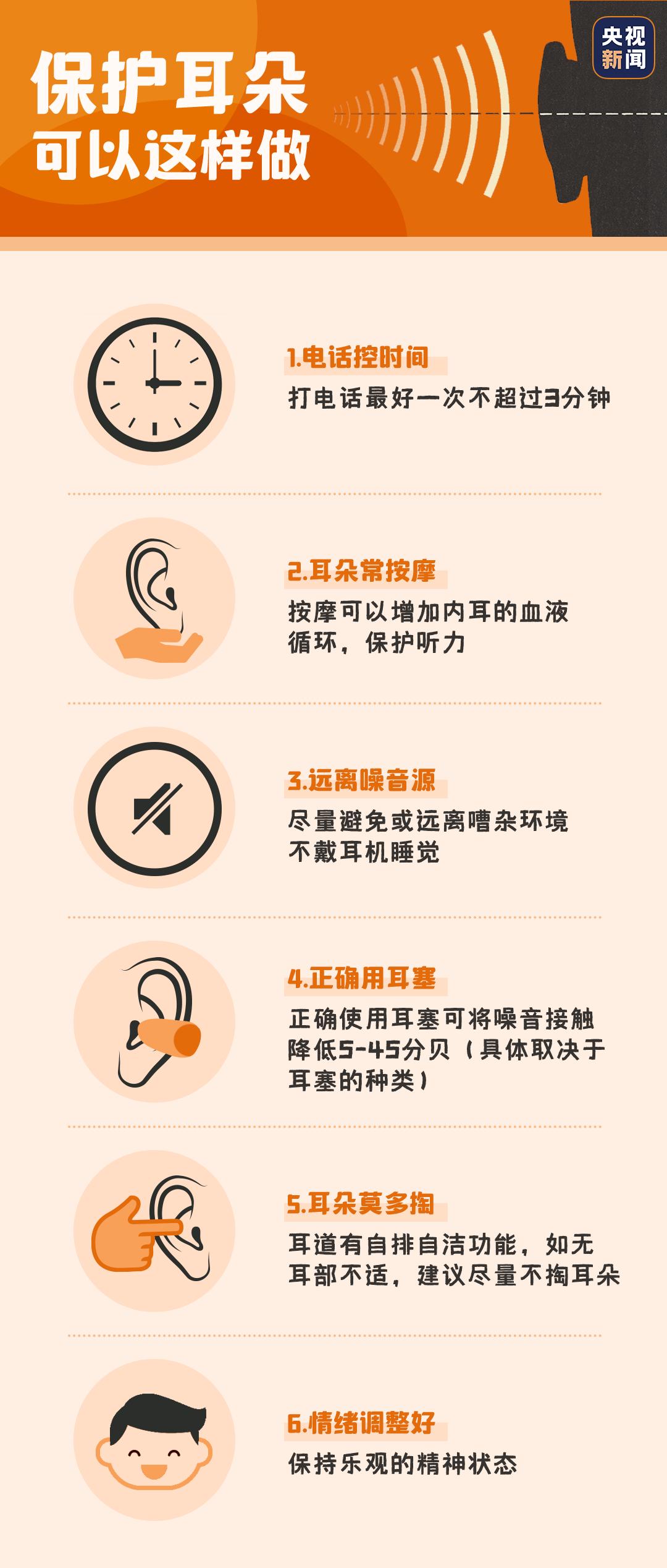 全国爱耳日:全球1/5的人听力受损!保护耳朵,可以这样做